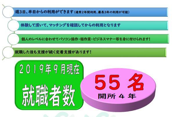 【八王子】ウェルビー八王子の就職状況2