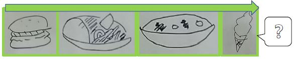 【本厚木第2】緑色チームのイラストしりとり