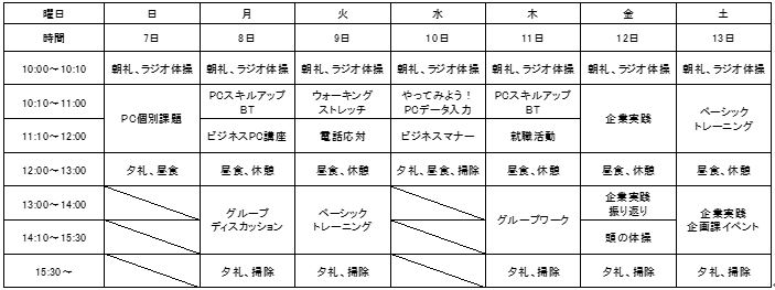 【藤沢】1週間のカリキュラム