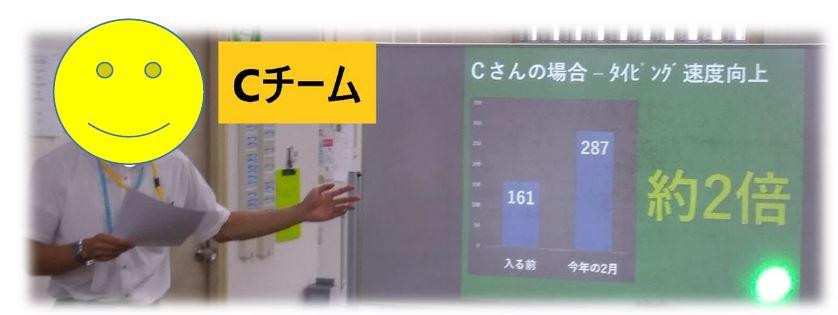 【本厚木】ウェルビーのトレーニング実践発表会1