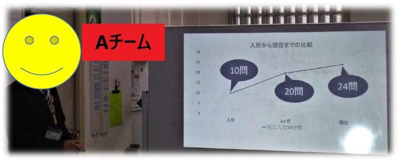 【本厚木】ウェルビーのトレーニング実践発表会5