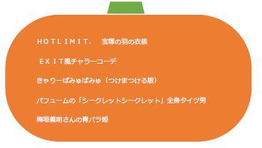 【藤沢第2】ハロウィンイベント2