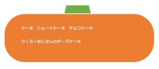 【藤沢第2】ハロウィンイベント6