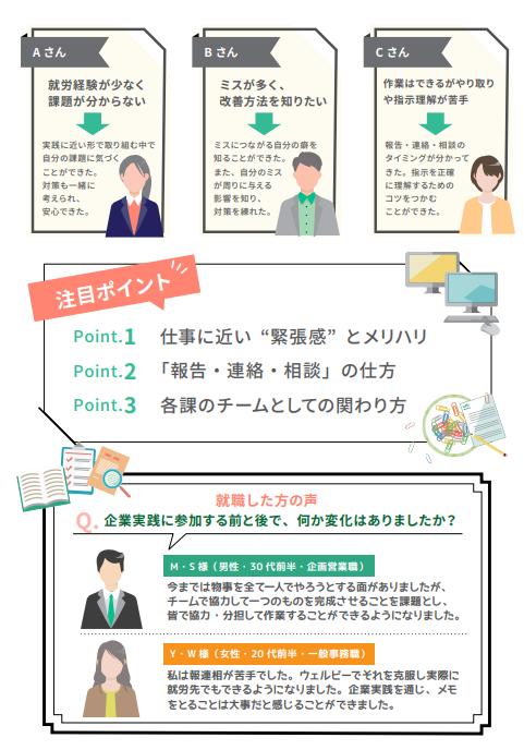 【春日部】企業実践紹介②