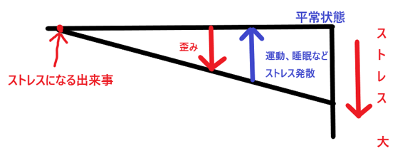【松山】ストレスマネジメント