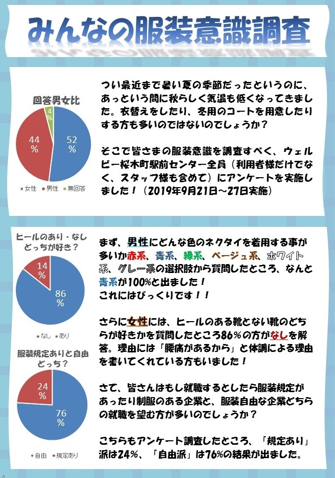 【桜木町】ウェルビー通信2