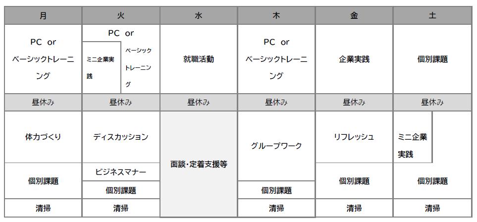 【町田駅前】1週間のプログラム例