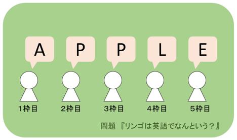 【新横浜】頭の体操のご紹介