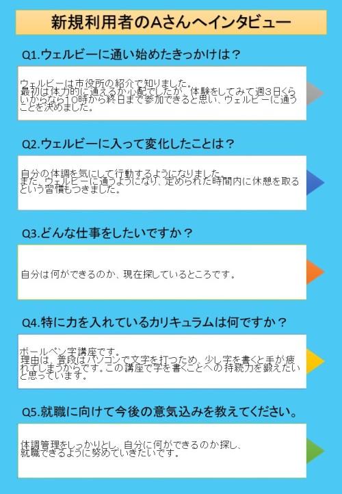 新規利用者Aさん_インタビュー内容