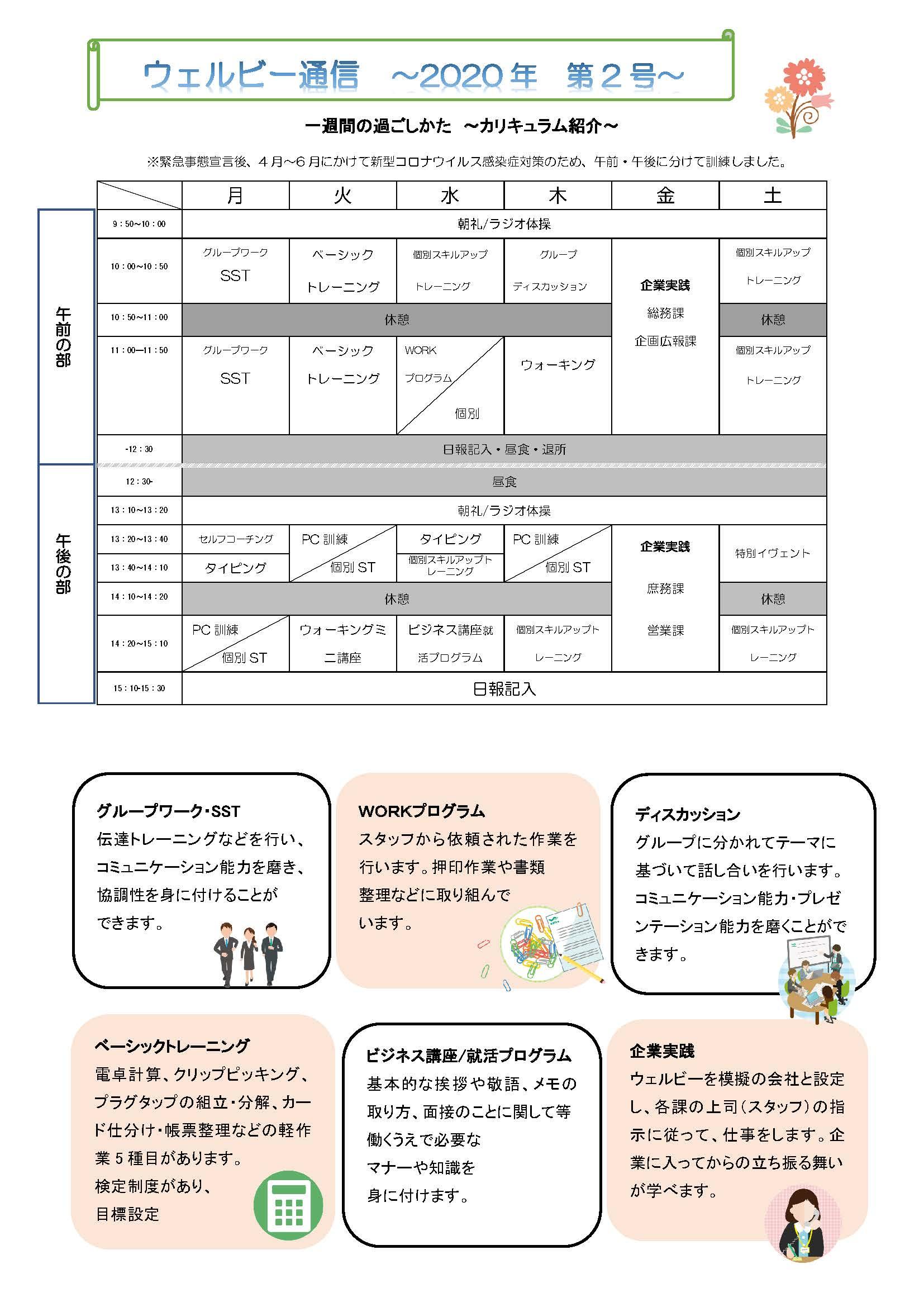 ウェルビー通信第2号(差し替え)_ページ_1