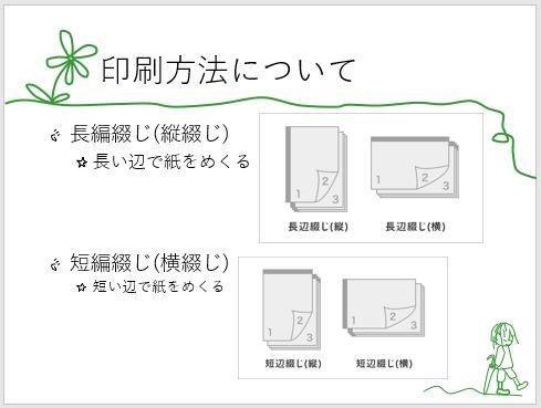 印刷方法01