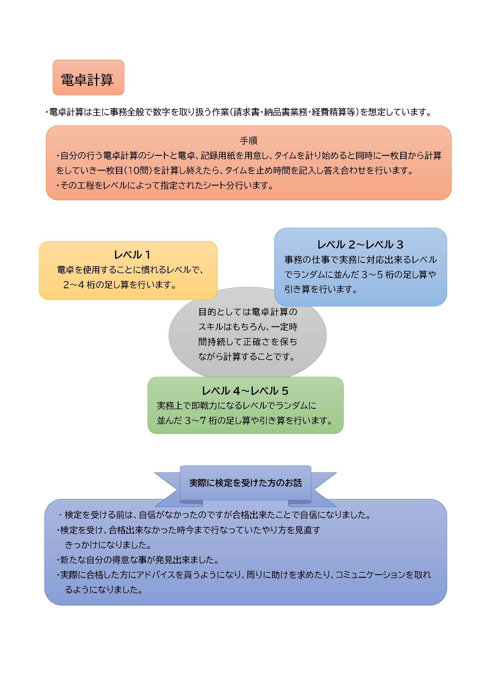 【ウェブ掲載】9月草加駅東口センター0916_ページ_3