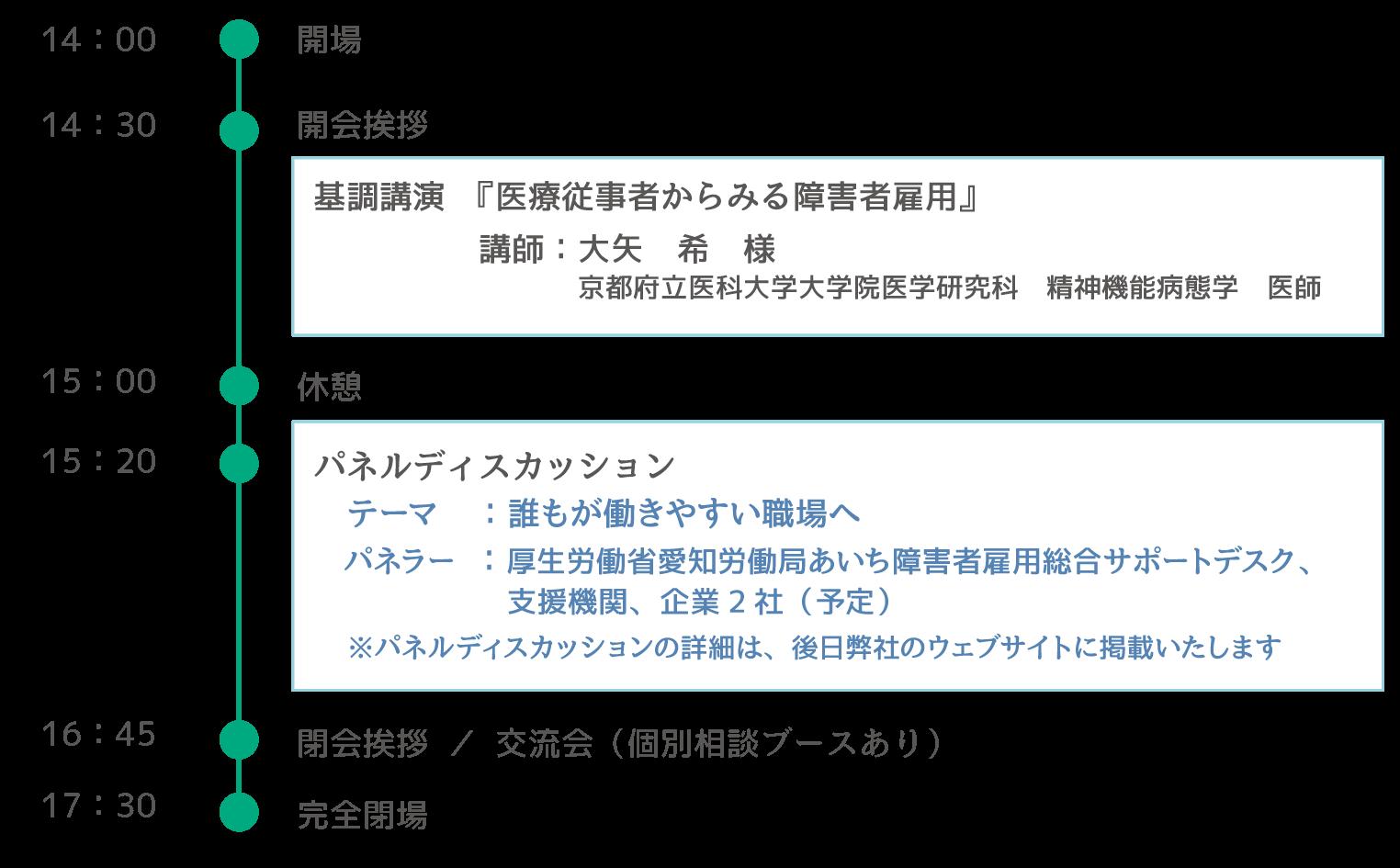 あいち就労フォーラム_タイムテーブル_0910