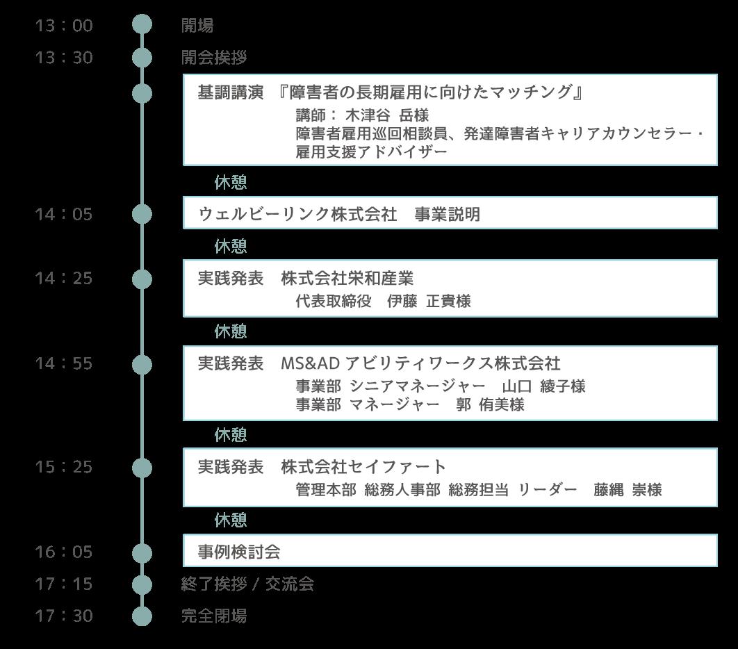 【ウェブ素材】第5回就労フォーラム_タイムスケジュール