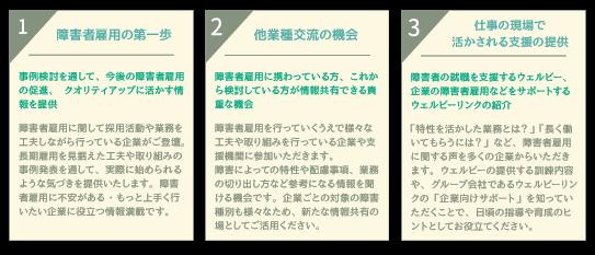 【ウェブ素材】第5回就労フォーラム_3つのポイント