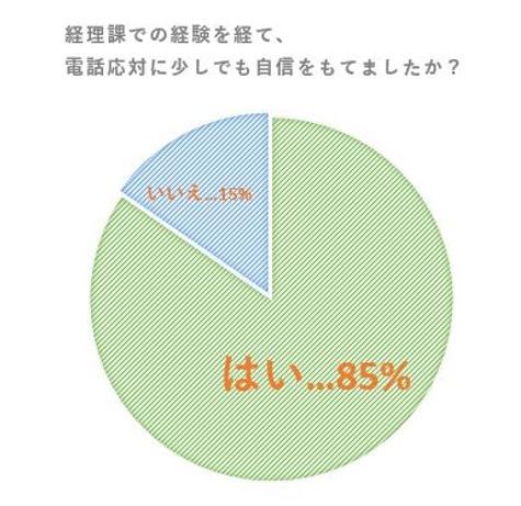 円グラフ02