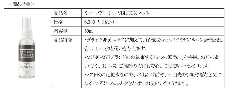 【ウェルビー】ダチョウ抗体配合化粧水「ミューノアージュ-V-BLOCK-スプレー」の発売開始のお知らせ