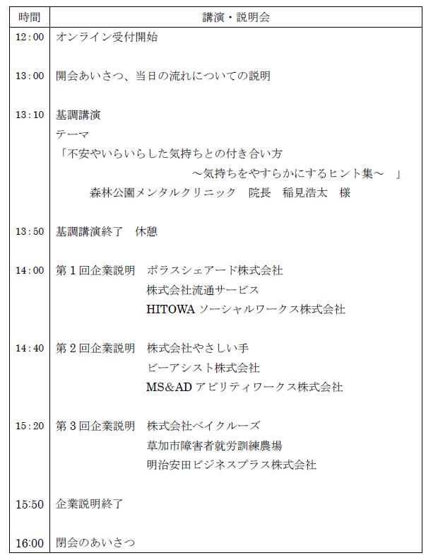 ジョブ3センター合同ワークフェスタ_タイムスケジュール(2021年2月16日)