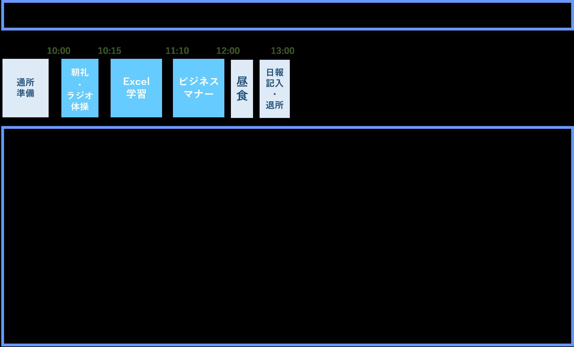 図2_Bさんの1日のスケジュール