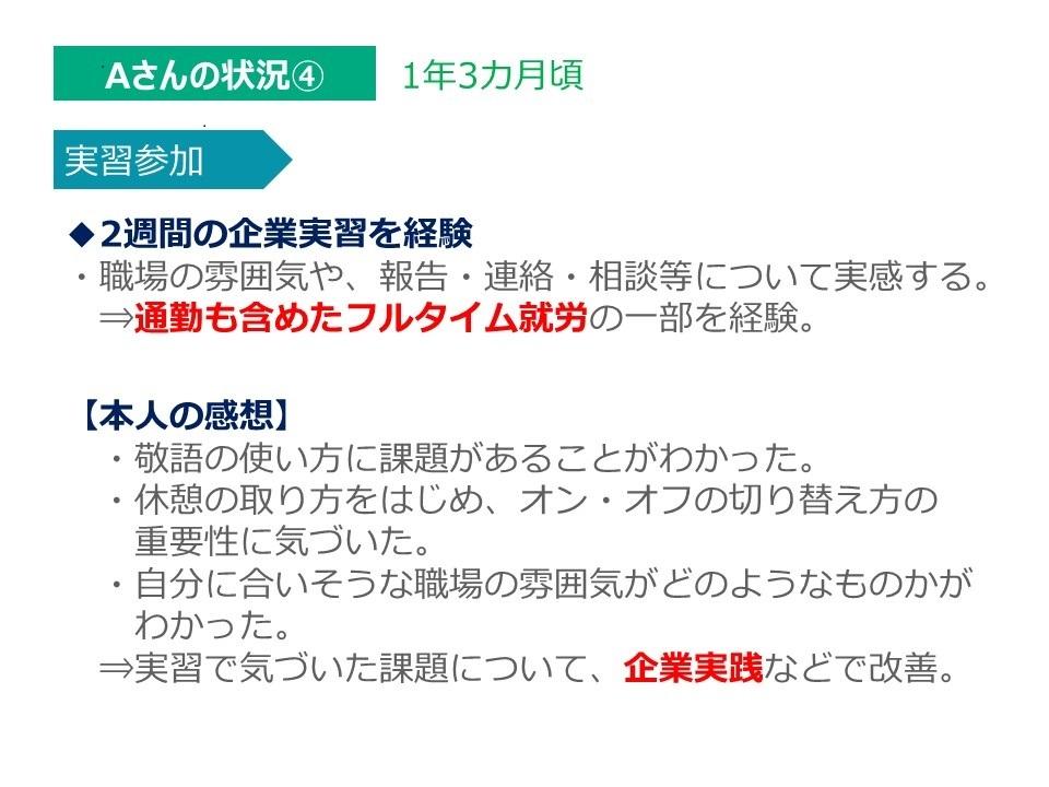 荻窪駅前センター訓練から就職までの道のり~事例紹介0306