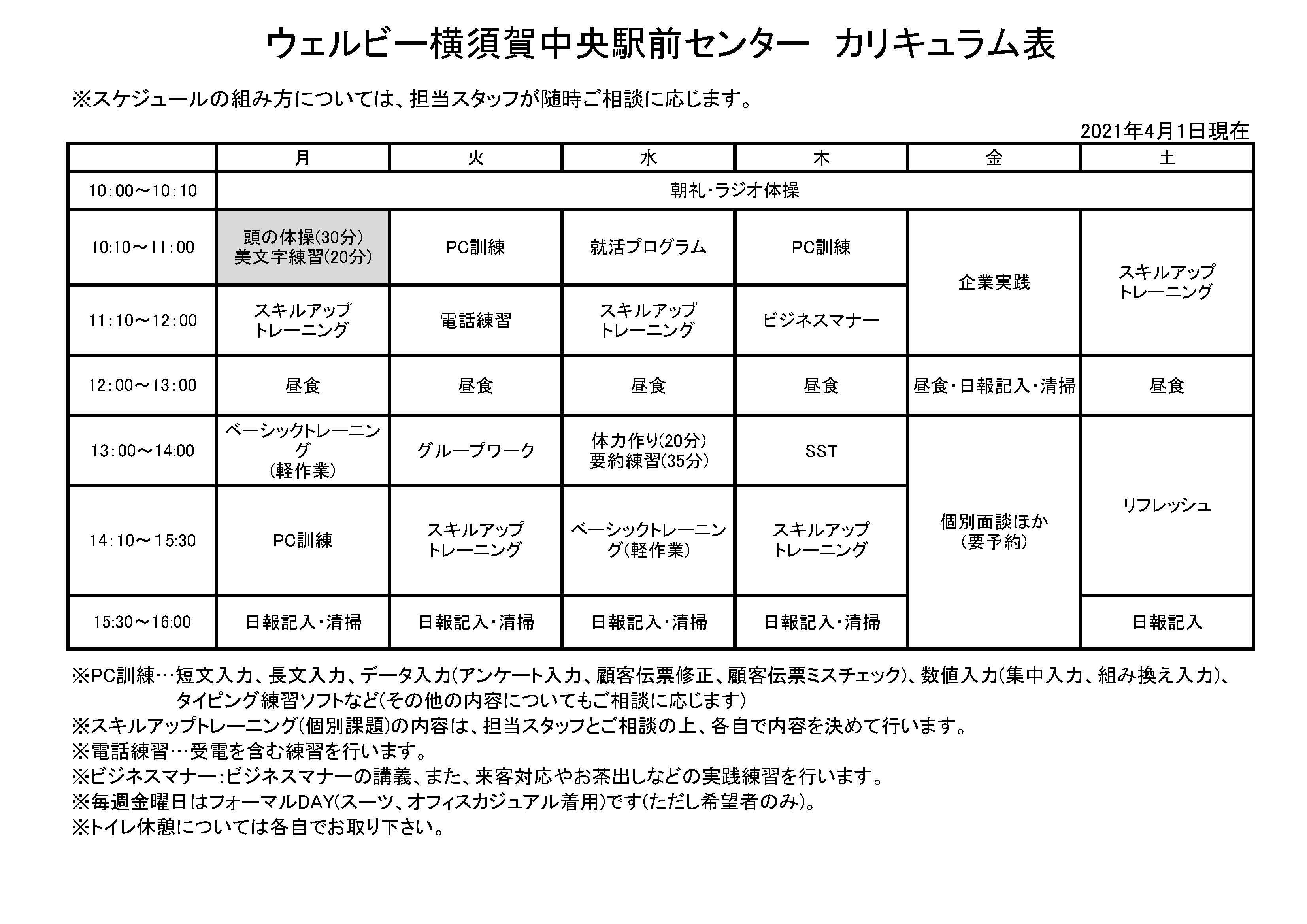 【横須賀】ブログ20210405データ