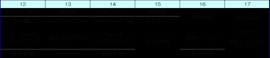 チャレンジ小倉センターブログ①
