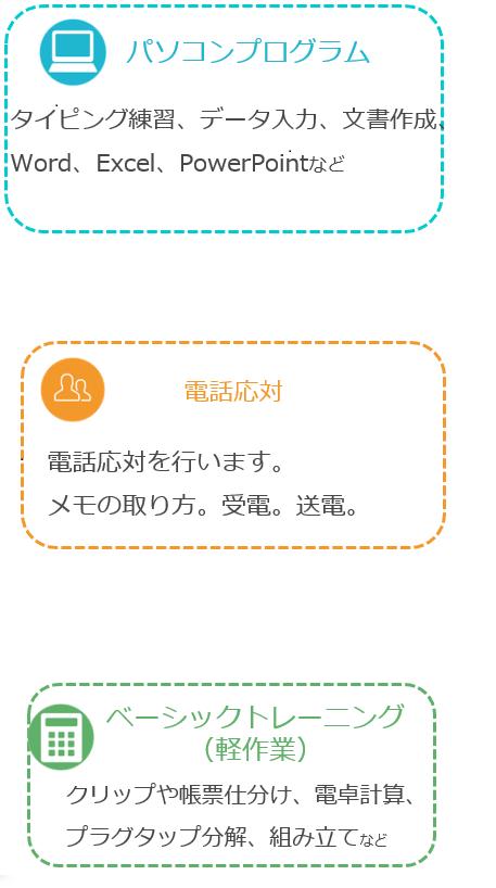 チャレンジ小倉センターブログ②-2