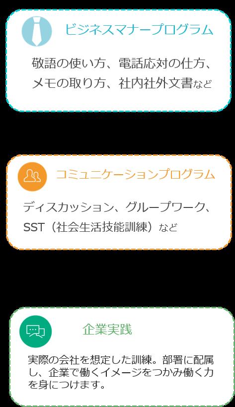 チャレンジ小倉センターブログ③.2