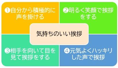 草加駅東口センター.画像01jpg
