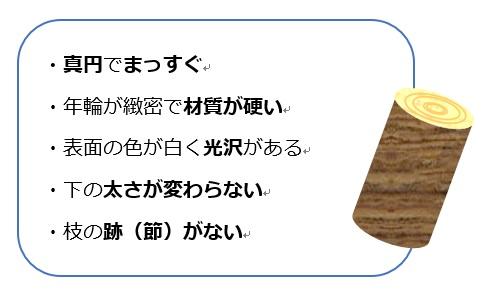 京都四条烏丸第センター画像