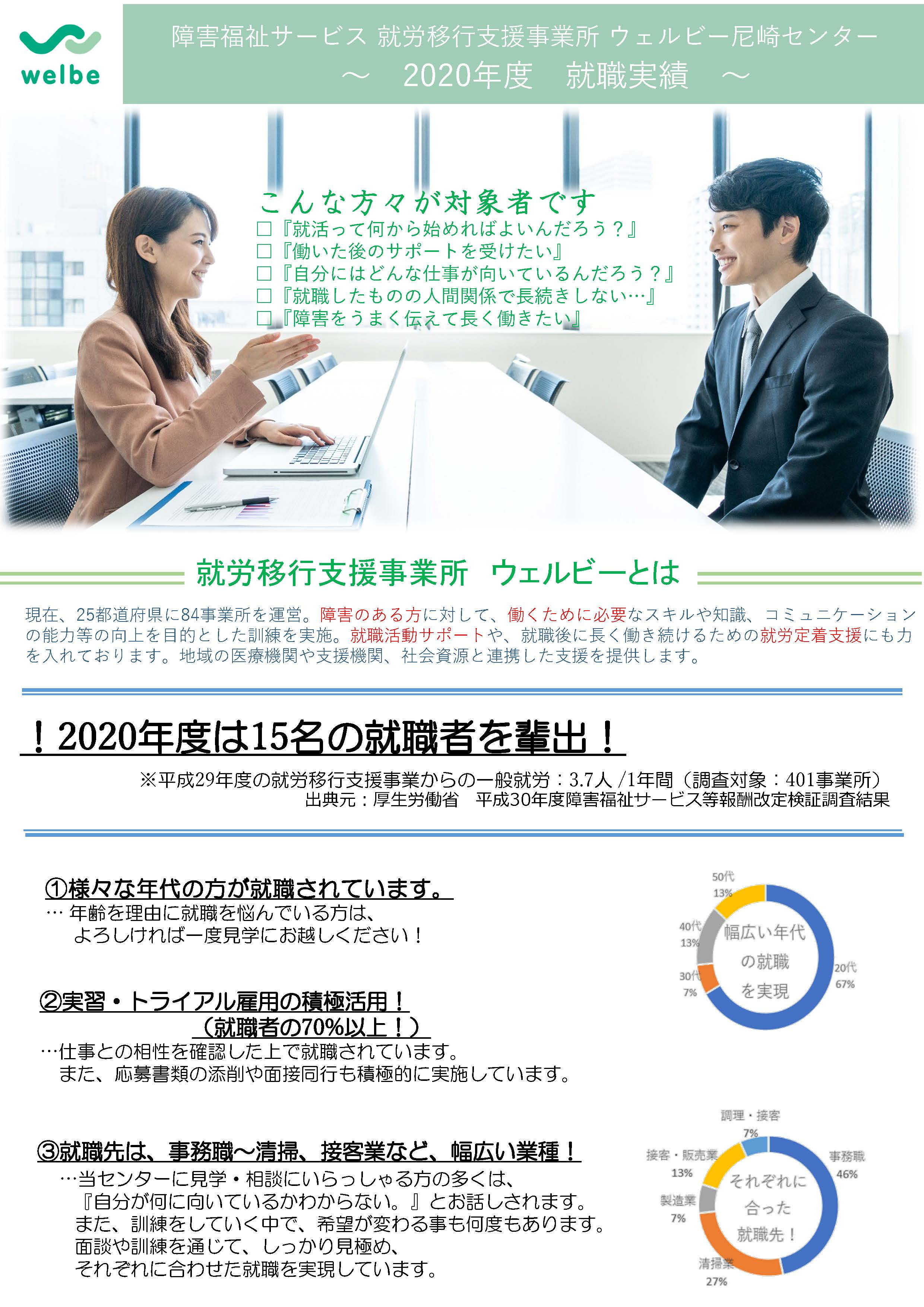 【尼崎】就職実績チラシ0610_ページ_1