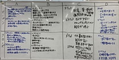 町田駅前センター画像