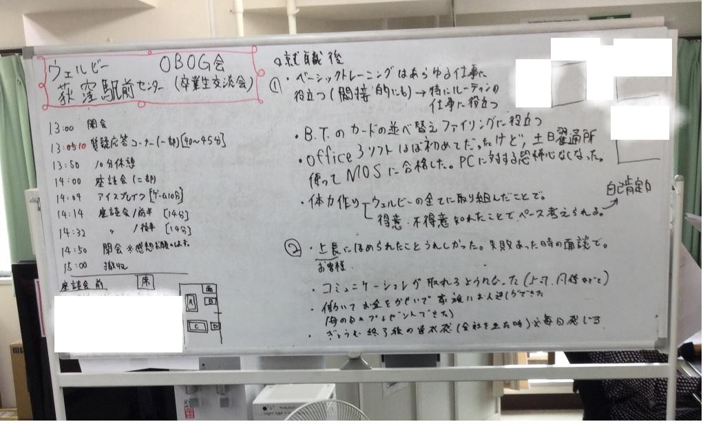 荻窪駅前センター③ (1)
