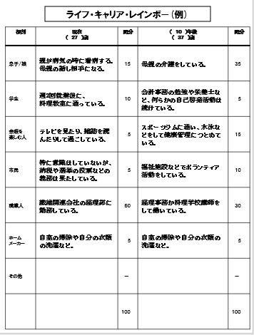 荻窪駅前センター画像02