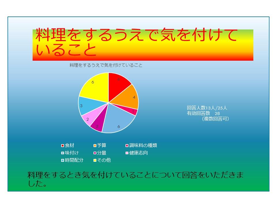 料理をする方についてのアンケート集計結果円グラフ